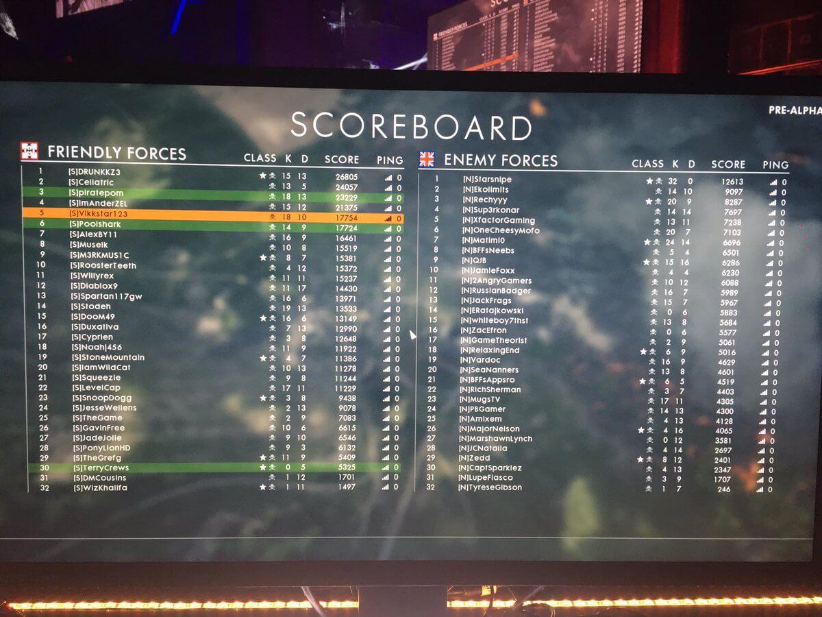 4v4v4 battleground - matchmaking and ranks Elder Scrolls Online
